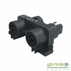 SANlight H-Verteiler Q-Serie Gen2